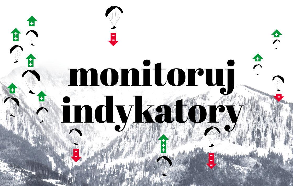 monitoruj indykatory