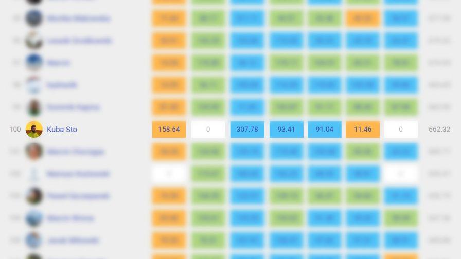tabela wyników XCportal Serial 2019